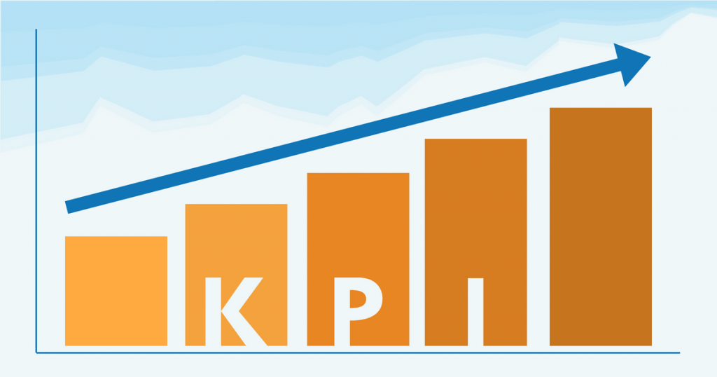 KPI call tracking performance de ligações